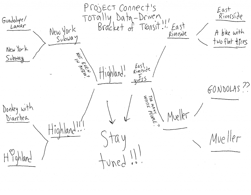 20140320ProjectConnectBracket